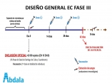 abdala-fase-iii-11