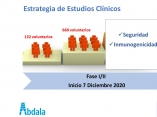 abdala-fase-iii-4
