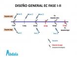 abdala-fase-iii-5