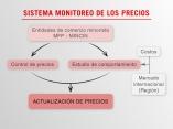 monitoreo_precios