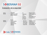 soberana-fase-iii-4