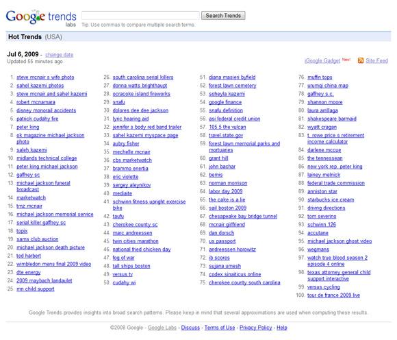 Google Trends (6 de Julio de 2009, 2:00pm) Google Trends es una herramienta de Google Labs que muestra los términos de búsqueda más populares.