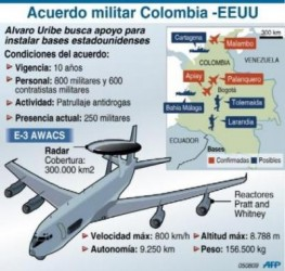 bases-militares-colombia