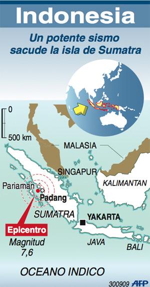 indonesia300infografiax