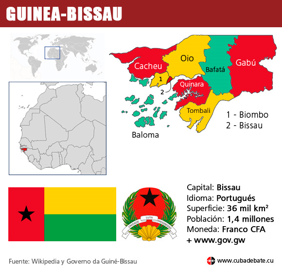 Infografía Guinea Bissau