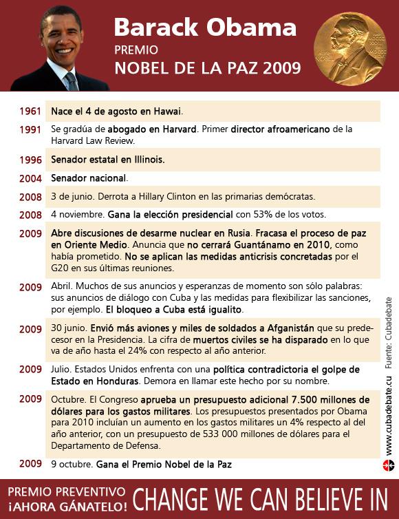 Obama Premio Nobel de la Paz, Infografía www.cubadebate.cu