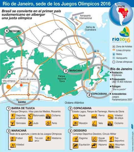 Rio Janeiro, Sede Juegos Olimpicos 2016, Infografía AFP