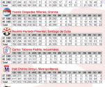 Infografia: Jardineros centrales Serie Nacional de Béisbol Cuba (www.cubadebate.cu)