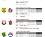 Inforgrafia: Resultados del 11 de Noviembre de 2009, Serie Nacional de Beisbol, Cuba