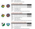 Resultados del 19 de noviembre de 2009, Serie Nacional de Beisbol