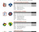 Resultados de 20 de noviembre de 2009 en la Serie Nacional de Beisbol, Cuba