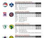 Infografía: Resultados martes 24 de diciembre de 2009, Serie Nacional de Béisbol, Cuba