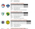 Infografía: Resultados Serie Nacional de Beisbol, 26 de noviembre de 2009