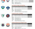 Resultados 27 de noviembre de 2009, Serie Nacional de Béisbol, Cuba