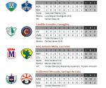 resultados-serie-beisbol-cuba-20091129