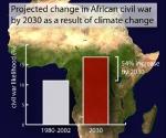 Pronóstico de guerras civiles en Africa para el 2030 como resultado del cambio climático.