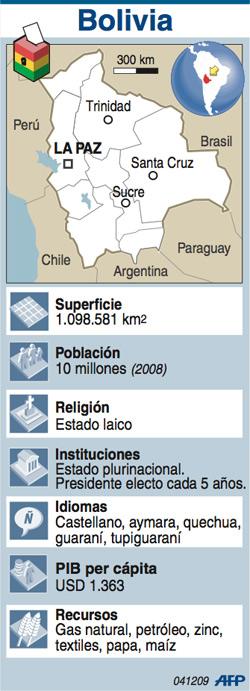 infografia-bolivia