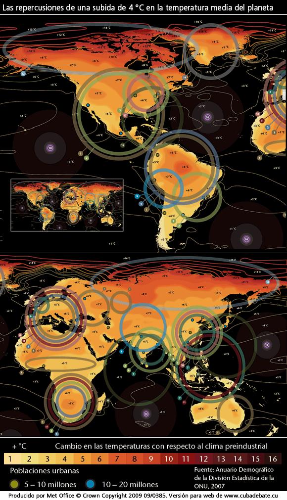 Las repercusiones de una subida de 4 °C en la temperatura media del planeta