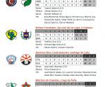 Infografia: Resultados 3 de diciembre de 2009, Serie Nacional de Beisbol, Cuba