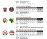 Infografía: Resultado del día sábado 12 de diciembre de 2009, Serie Nacional de Béisbol, Cuba.