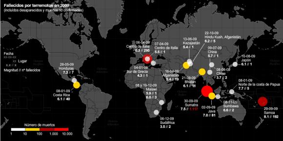 Fallecidos en Terremotos en el 2009 (Fuente La Información)