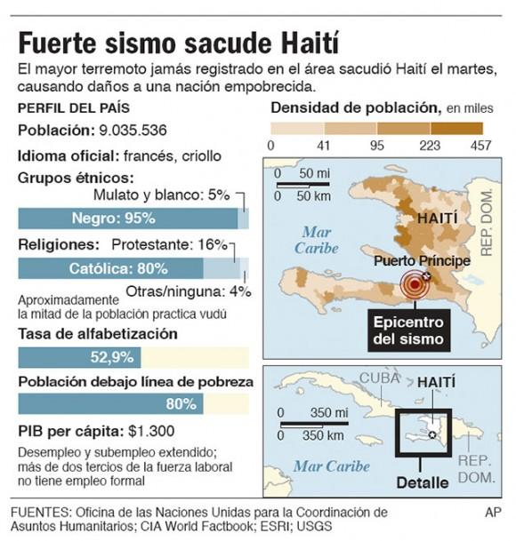 haiti-infografia