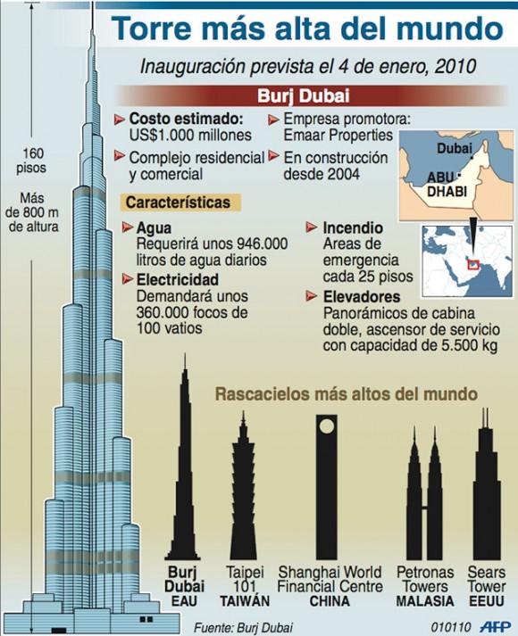 infografia-edificio-mas-alto-dubai