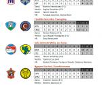 Resultados Serie Beisbol Cuba. 20 de enero de 2010