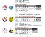 Resultados Serie de Nacional de Beísbol. Cuba