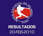 Resultados Serie Nacional Béisbol, Cuba