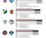 Infografía, Resultados del viernes 12 de febrero de 2010, Serie Nacional de Béisbol, Cuba