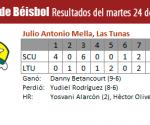 Resultados del 24 de febrero de 2010, Serie Nacional de Béisbol, Cuba