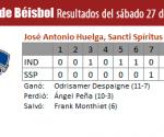 Resultados del Juego Industriales - Sancti Spíritus, 27 de febrero de 2010