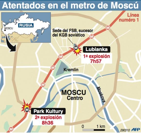 moscu-atentado-infografia