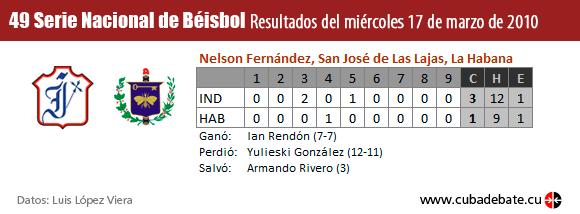 Resultados del Miércoles 17 de marzo de 2010, Juego Industriales - Habana