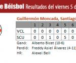 Resultados, Serie Nacional de Béisbol, Cuba