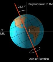 terremoto-eje-de-la-tierra