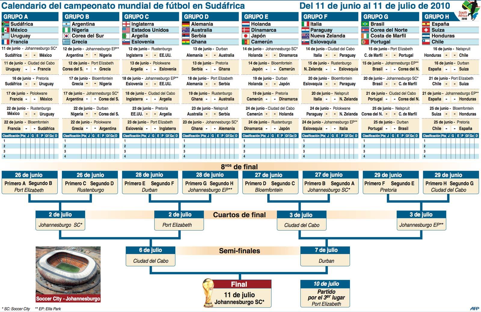 Liga Bbva Calendario Y Resultados.Calendario Del Mundial De Futbol Grafico Cubadebate