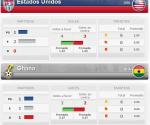 Estadísticas Estados Unidos - Ghana