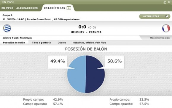 futbol-uruguay-francia-4