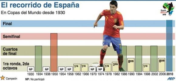 espana-2