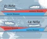 La Niña / El Niño Organización Meteorológica Mundial