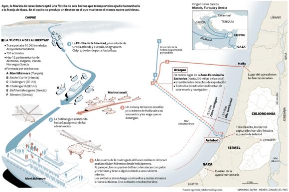 ataque-a-la-flotilla-humanitaria
