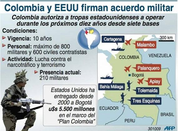 Bases militares en Colombia