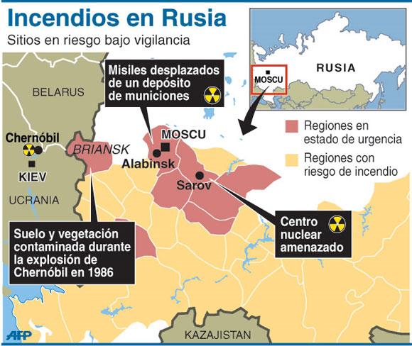 Mejora la situación de los incendios en Rusia (+ Infografía)