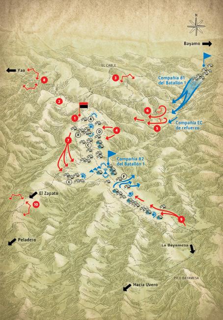 Segundo Combate de Pino del Agua 16 y 17 de febrero de 1958. En esta acción la guerrilla combinó tácticas y movimientos más complejos.