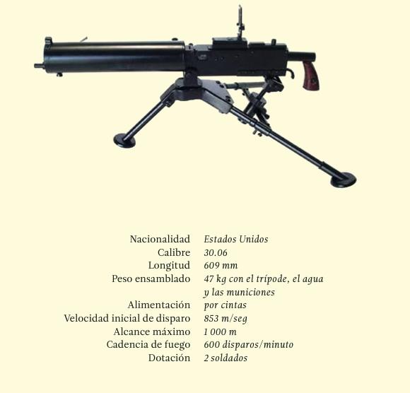 Ametralladora pesada Browning m-1917 a1.Ametralladora mediana de fabricación norteamericana utilizada a finales de la Primera Guerra Mundial. Posee un sistema de enfriamiento por agua en su cañón. Incorporó las municiones 30.06 de Springfield en cintas de 150 cartuchos.