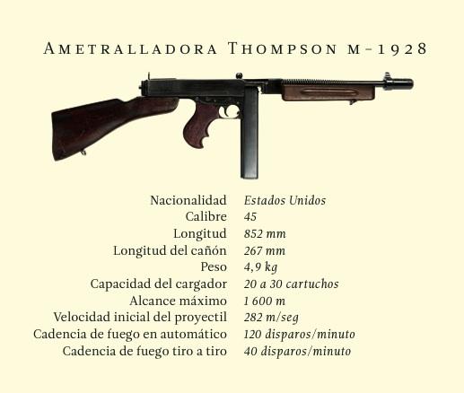 Ametralladora Thompson m-1928