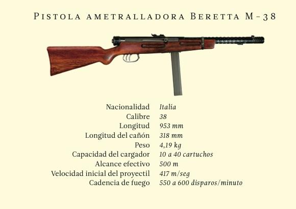 Pistola ametralladora Beretta M-38