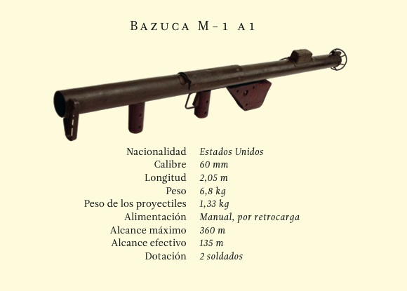 Bazuca M-1 a1